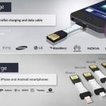 CulCharge: USB кабель для смартфонов который можно носить на брелке как брелок