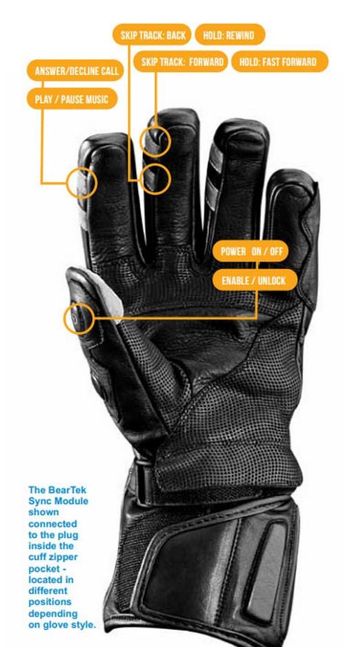 BearTek Gloves1
