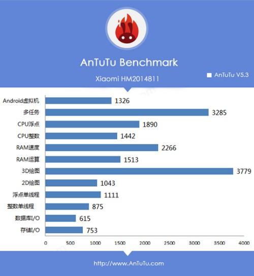 Xiaomi Redmi 2.png_1